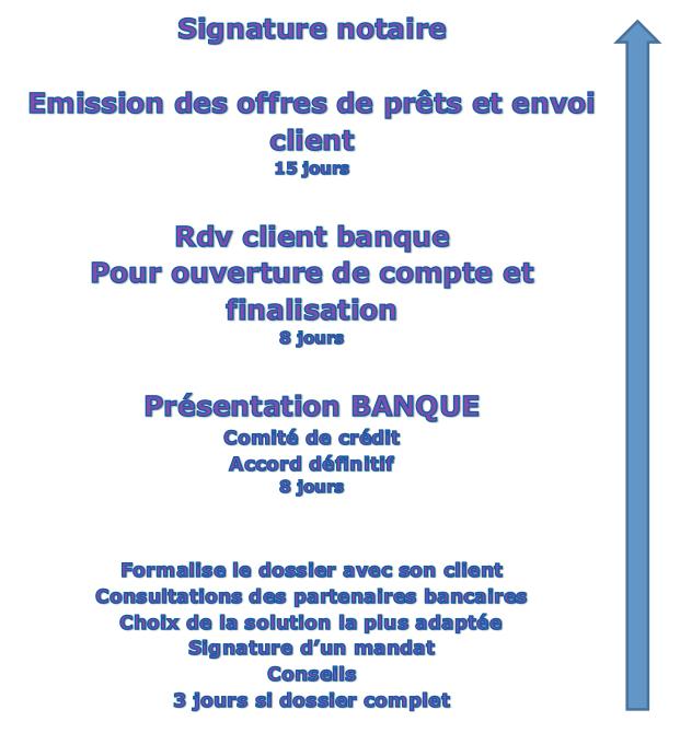 resume-dossier-1